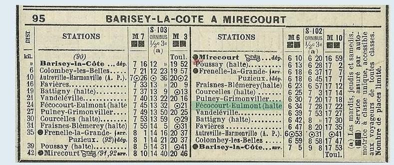 Indicateur Chaix 1935