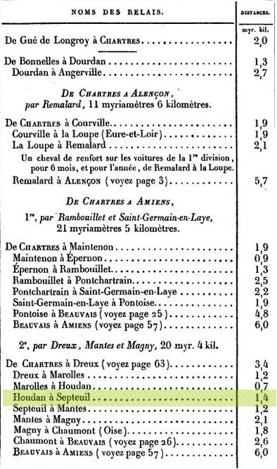 Livre de Poste 1841